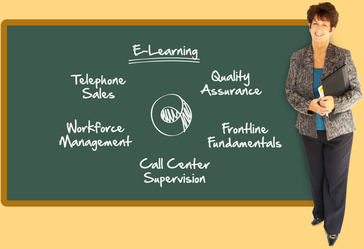 The Call Center School - Chalkboard with Penny Reynolds