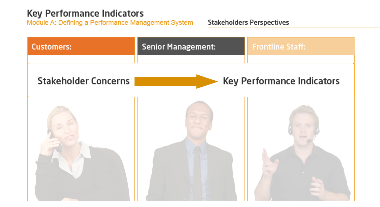 The Call Center School Course: Key Performance Indicators