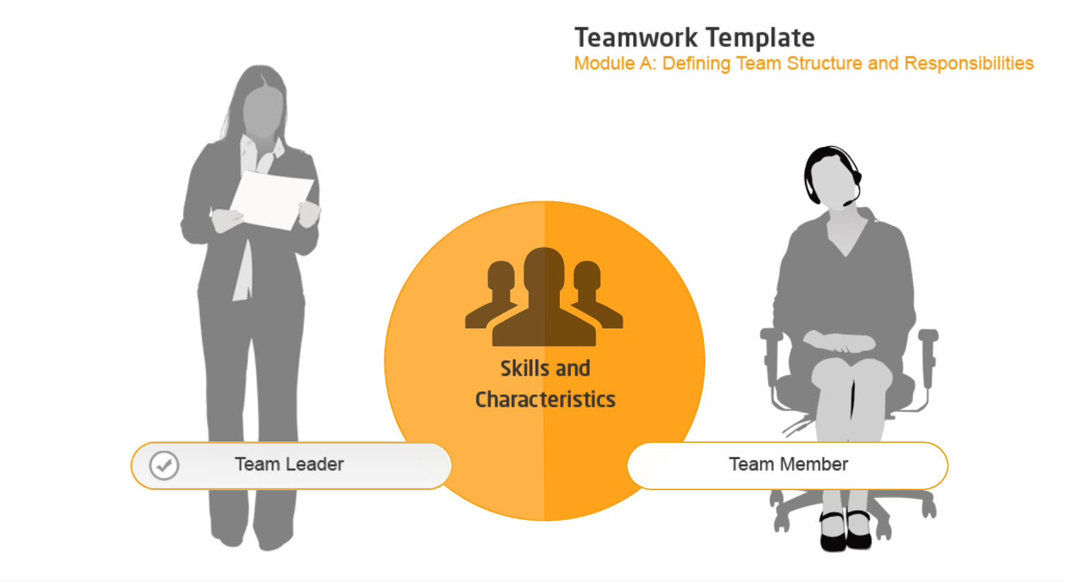 The Call Center School Course: Teamwork Template