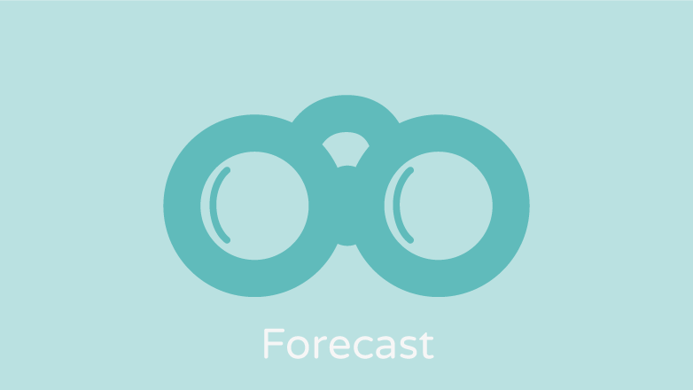 forecasting for call centers fully automated and always up to